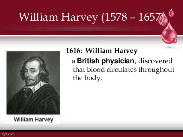 W.Harvey